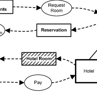 Overriding Pay action with the interaction loop on the