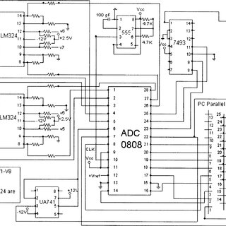 (PDF) A Low-Cost PC-Based Virtual Oscilloscope