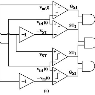Circuit diagram of switched boost inverter (SBI) [S
