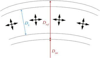 Design and analysis of annular combustion chamber of a low