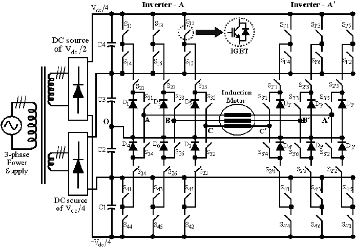 Power schematic of the proposed five-level inverter fed IM