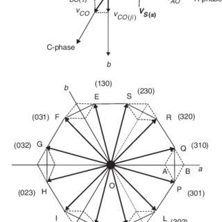 (PDF) Multilevel inverter with 12-sided polygonal voltage