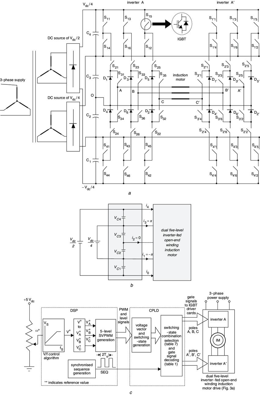[WRG-1757] 3 Phase Inverter Block Diagram