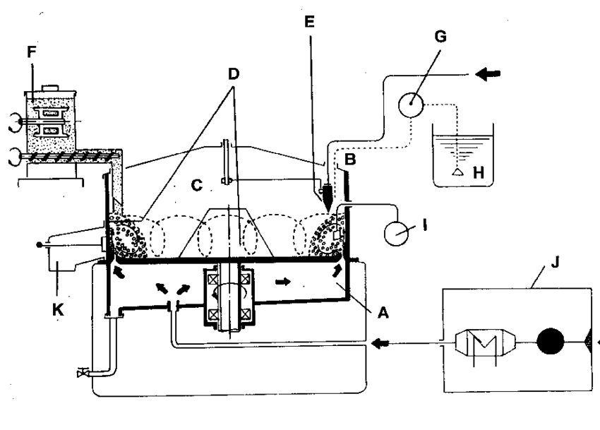 Schematic diagram of the centrifugal granulator. Key