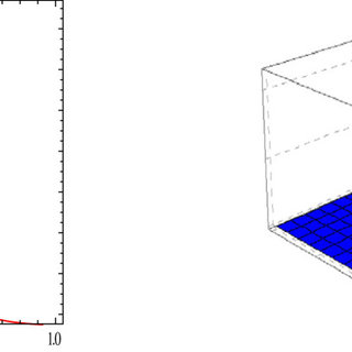 (PDF) Solitary wave solutions of the fourth order
