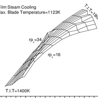 Configuration of the cooling circuit of regenerative