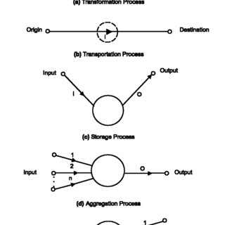 (PDF) Physical system theory: Fundamentals, recent