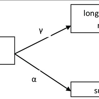 (PDF) Joint modeling of longitudinal and event time data