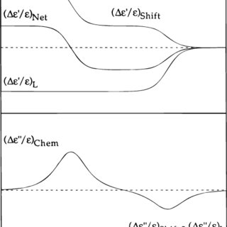 (PDF) Dynamics of 2-Pyrrolidinone Self-Association by