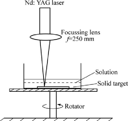 Schematic diagram of experimental equipment for liquid