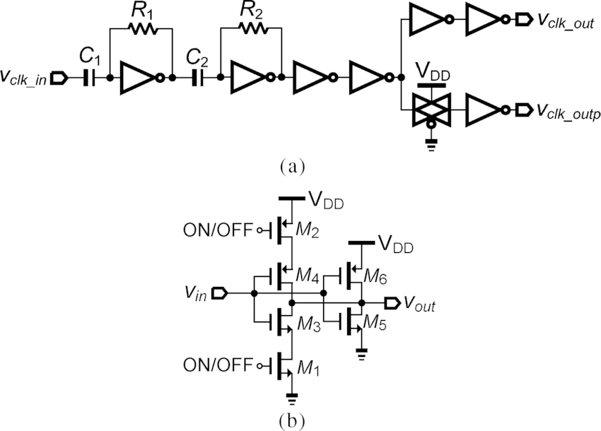 Circuit schematics of (a) the complementary clock