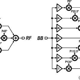 (PDF) A 53-to-75-mW, 59.3-dB HRR, TV-band white-space