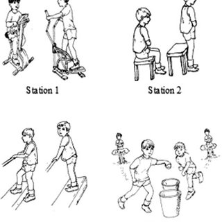(PDF) Effects of Combined Exercise Training on Functional