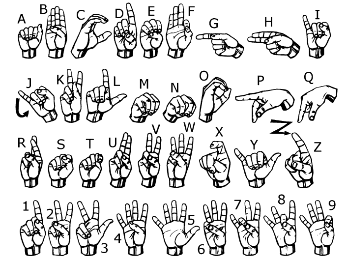 The ASL hand gestures A gesture is a form of non-verbal