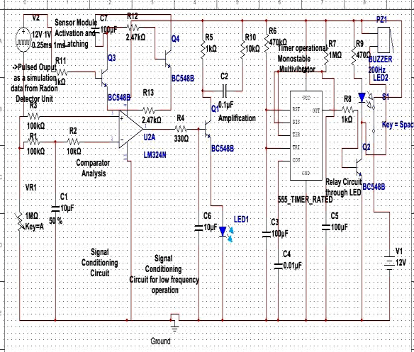 Design of Multisim Simulation Diagram with Electronic End
