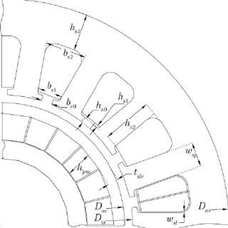 (PDF) Permanent Magnet Starter-Generator for Aircraft