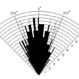 Schematic diagram of EMG instrumentation circuit