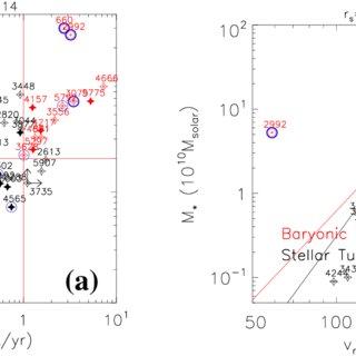 (PDF) CHANG-ES VI: Probing Supernova Energy Deposition in