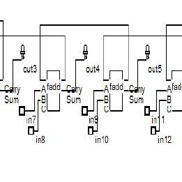 One Bit Ripple Carry Adder using Pass Transistors