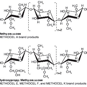 2.1: Example of nomenclature for a METHOCEL E cellulose
