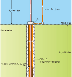 simplified diagram of a deep water well download scientific diagram water system diagram deep water well diagram [ 850 x 1005 Pixel ]