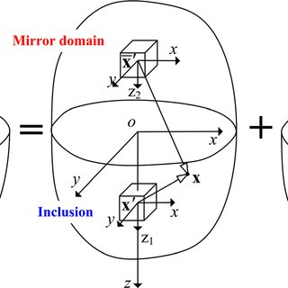 (PDF) An Efficient Numerical Method With a Parallel