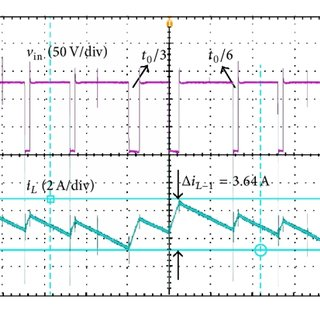 Bidirectional Z-Source inverter for electric vehicle