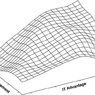 (PDF) The Impact of Information Technology on the