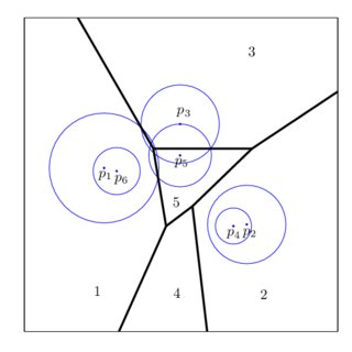 (PDF) Inverting Laguerre Tessellations