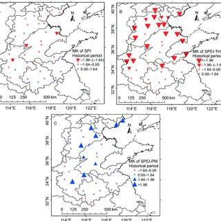 Drought characteristics identification using the 'run