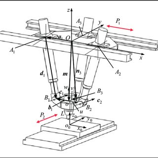 (PDF) A hybrid robot for friction stir welding