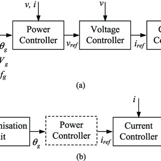 Process diagram of the thermal power plant in Example 1