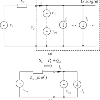 (PDF) Harmonic Droop Controller to Reduce the Voltage