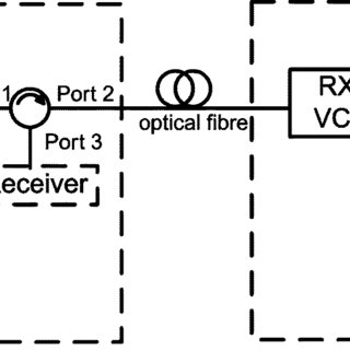 Modulation waveforms at 12 Gb/s. (a) Using the u t