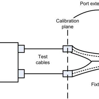 (PDF) Measurement of UHF RFID tag antenna impedance