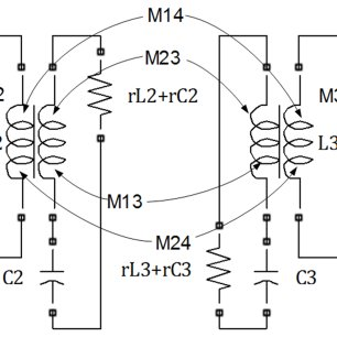(PDF) Compensate Capacitor Optimization for Kilowatt-Level