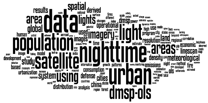 Word cloud generated by Wordle ( using words in the titles