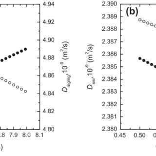 (PDF) Cellular automaton simulation of three-dimensional