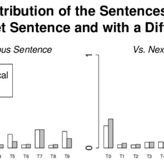(PDF) Metaphor Detection with Topic Transition, Emotion