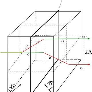 (PDF) Snapshot imaging polarimeter using modified Savart