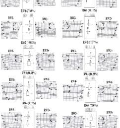 summary of landmark based geometric morphometric analysis showing the download scientific diagram [ 744 x 1316 Pixel ]