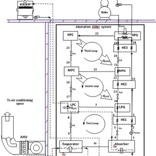 Schematic and p-h diagram of the two-stage heat pump cycle