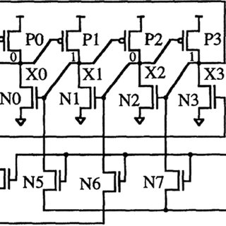Threshold voltage shifts and subthreshold swing changes