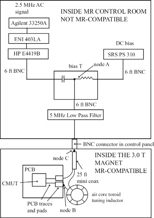 small resolution of electrical setup in the magnet room and control room of the mr suite the test