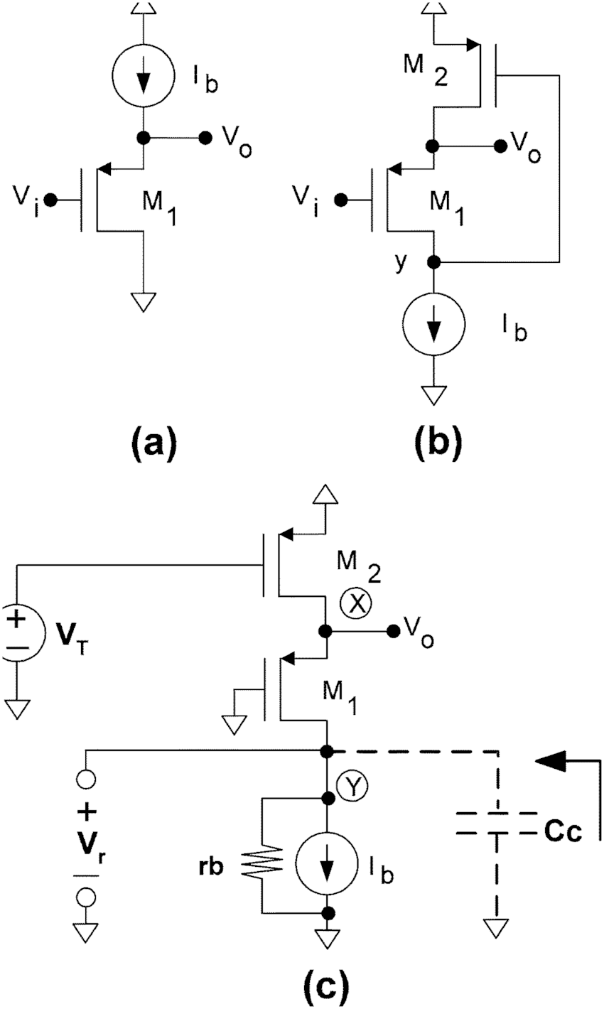 (a) Common-drain amplifier (voltage follower). (b) FVF. (c
