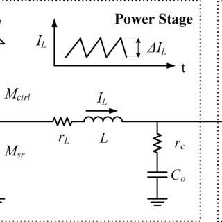 (PDF) Fully Monolithic Cellular Buck Converter Design for