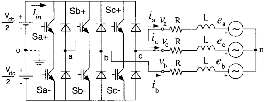 Circuit diagram of a PWM-VSI drive connected to an R-L-E