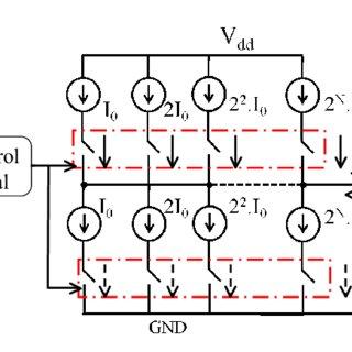 (PDF) Design of Highly Linear, 1GHz 8-bit Digitally