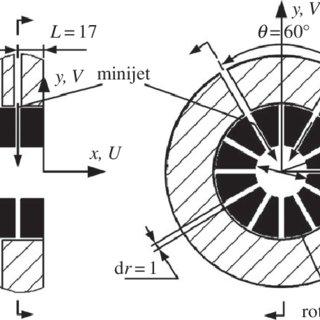 Measured transverse density profile of the plasma column