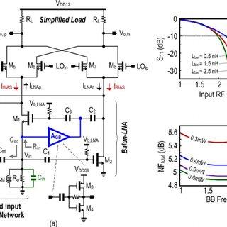 (PDF) A 2.4 GHz ZigBee receiver exploiting an RF-to-BB